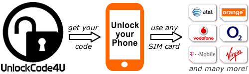 Name:  Why unlock your Cell phone by IMEI.png